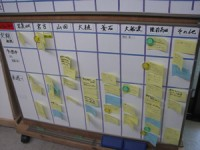 地域別の行動予定表