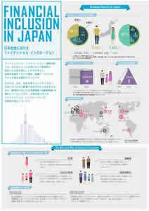 日本社会におけるファイナンシャル・インクルージョン
