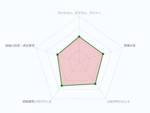 shidan01